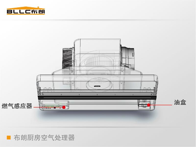 張掖廚房空氣處理器供應商|規模大的廚房空氣處理器廠家